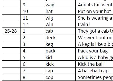 Level 1 workbook parent cheatsheet