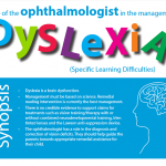 controversial-dyslexia-therapies